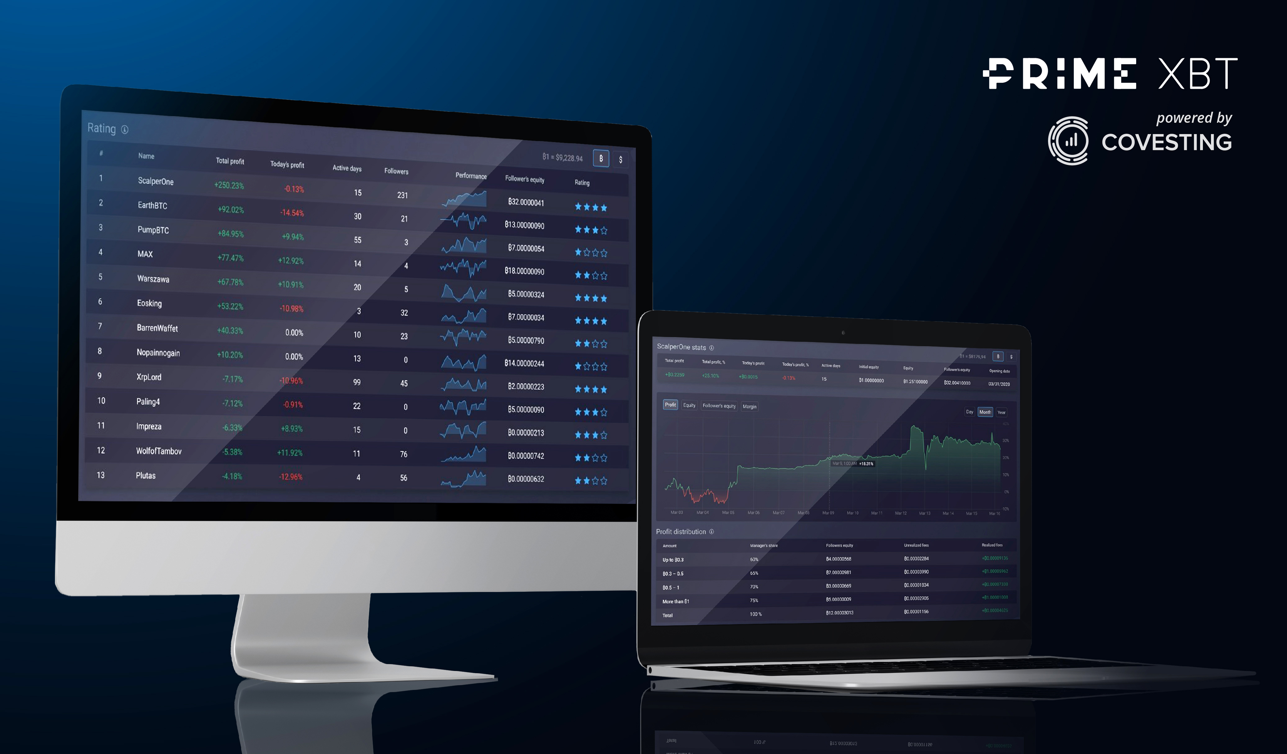 Covesting Staking Phase 1 Launched On PrimeXBT