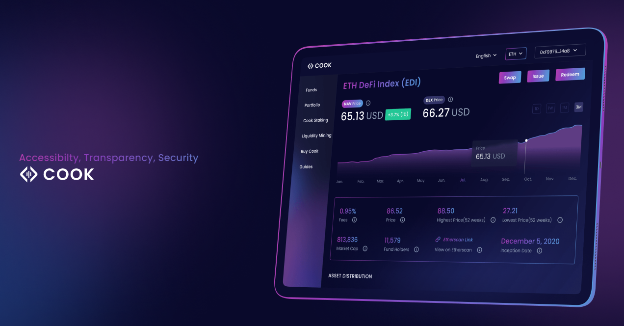 Cook Finance Accelerates Defi Adoption with Ethereum Mainnet Launch