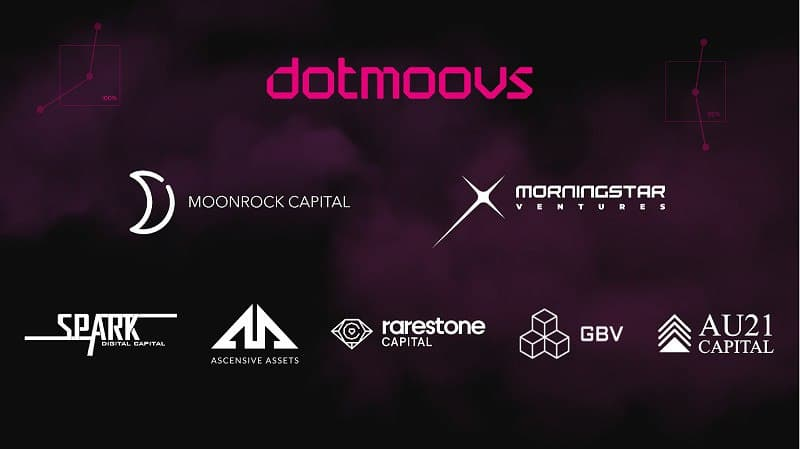Dotmoovs Secures $840,000 For Its Competitive Blockchain-based Sports Venture