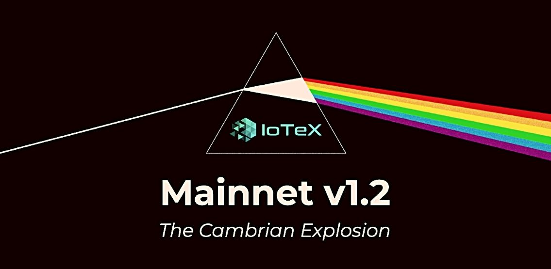 IoTeX's Biggest Network Upgrade - Mainnet v1.2 - Is Live.