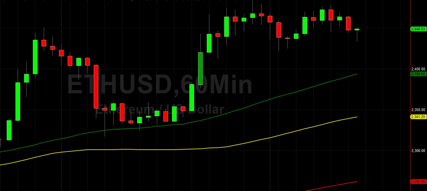 ETH/USD Scores Major July Gains:   Sally Ho's Technical Analysis 1 August 2021 ETH