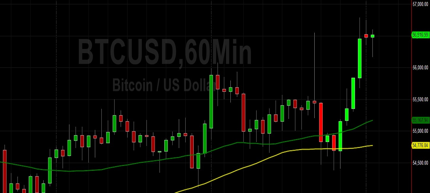 BTC/USD Rockets to Fresh Multi-Month Highs:  Sally Ho's Technical Analysis 12 October 2021