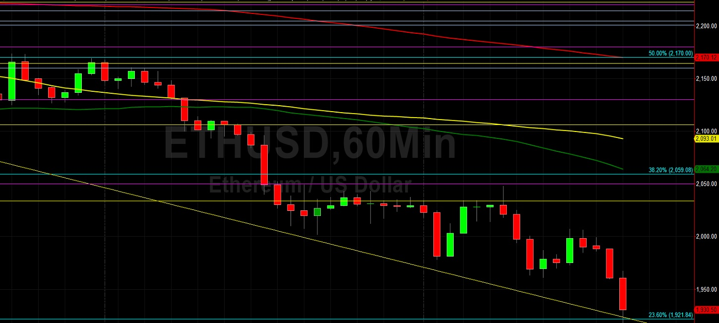 ETH/USD Encounters Technical Resistance Around 2050 Level:  Sally Ho's Technical Analysis 14 July 2021 ETH
