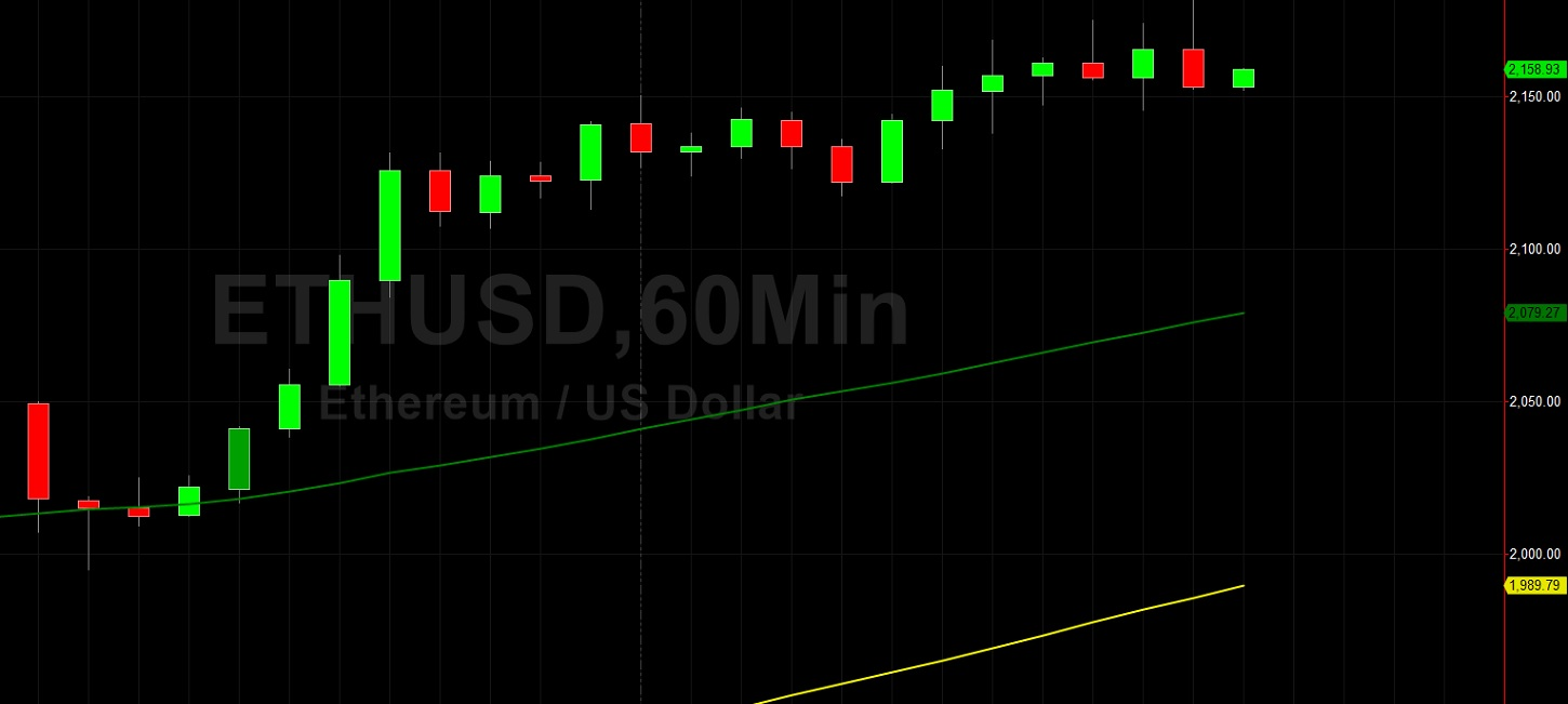 ETH/USD Ascends Above 2150:  Sally Ho's Technical Analysis 25 July 2021 ETH
