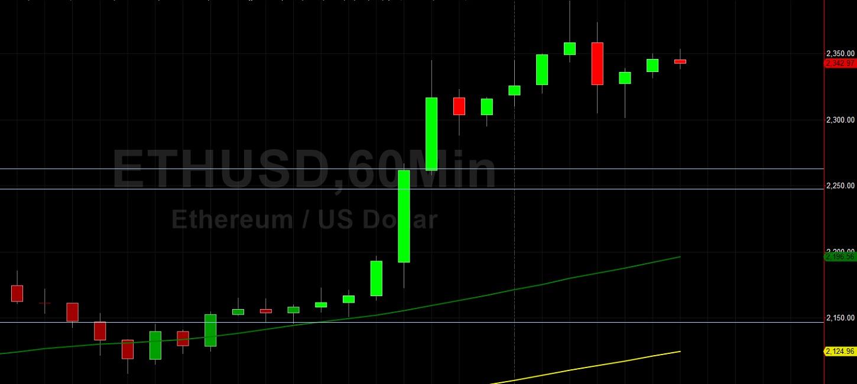 ETH/USD Eyeing 2500:  Sally Ho's Technical Analysis 27 July 2021 ETH