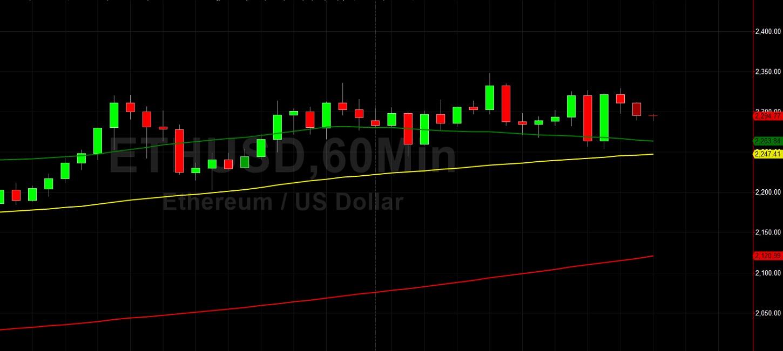 ETH/USD Bulls Eyeing 2500 Level:  Sally Ho's Technical Analysis 30 July 2021 ETH