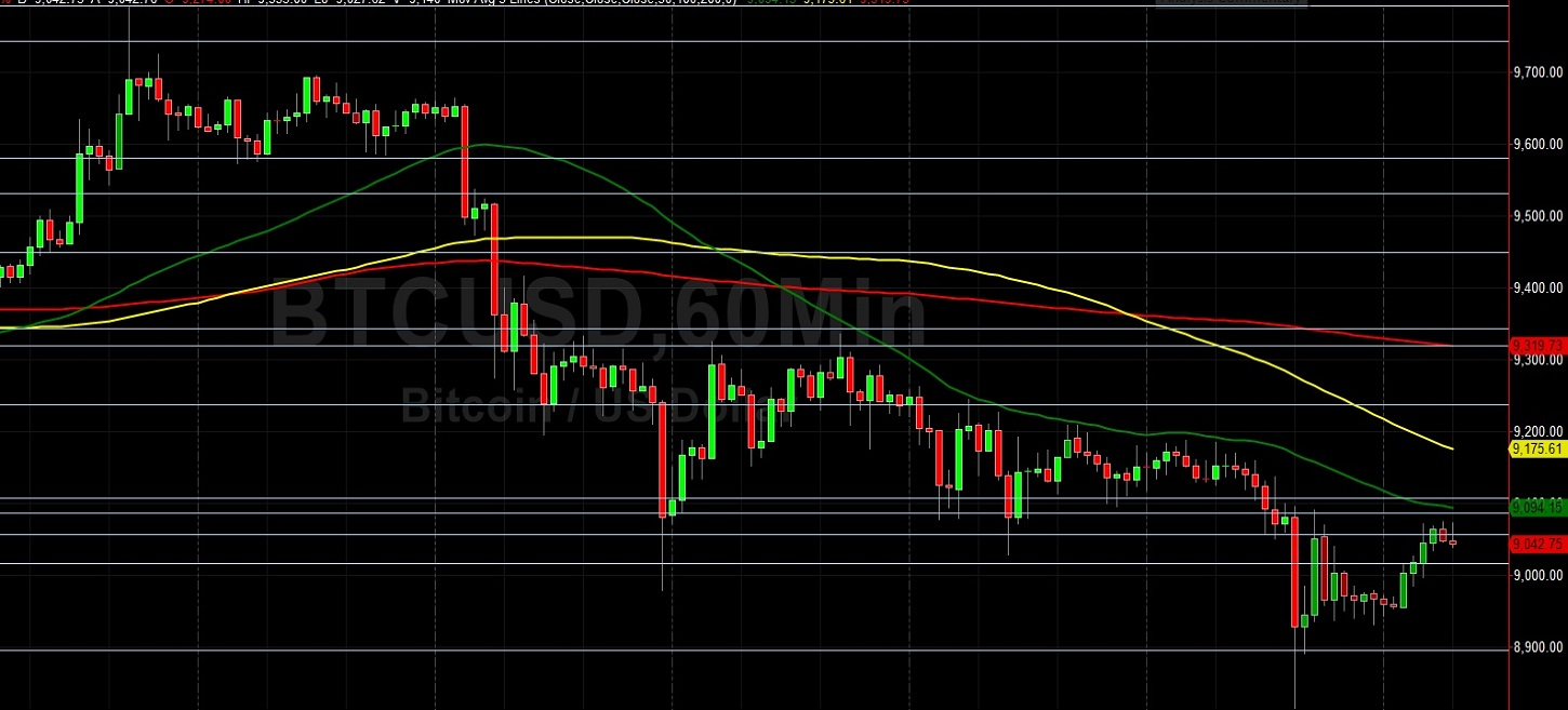 BTC/USD Mending from a Multi-Week Low: Sally Ho's Technical Analysis 29 June 2020 BTC