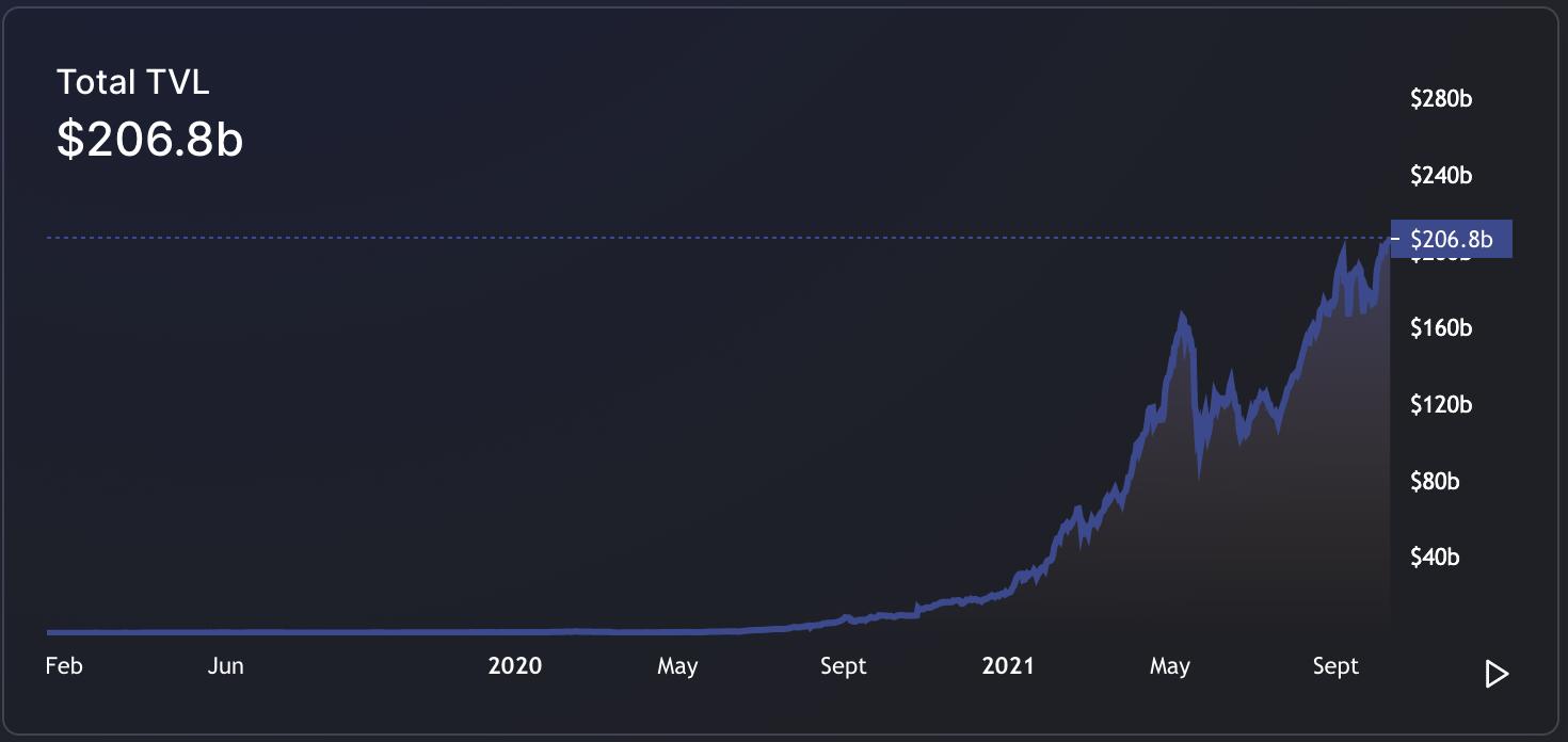 screenshot 2021 10 11 at 103350 Crypto
