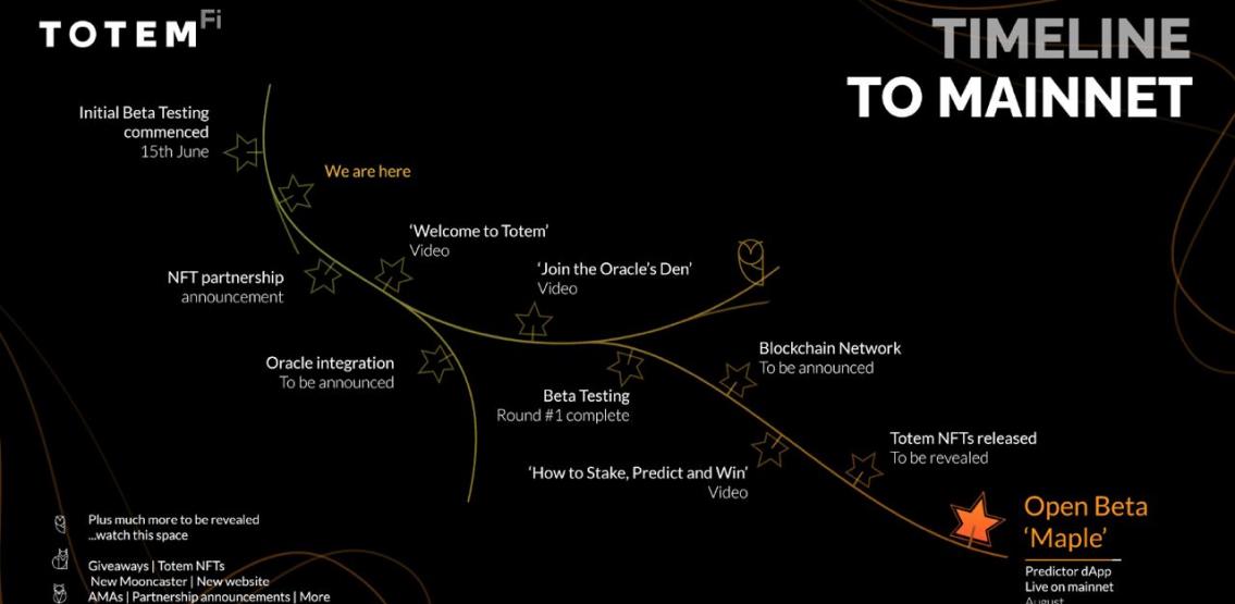 TotemFi announces their roadmap to Mainnet