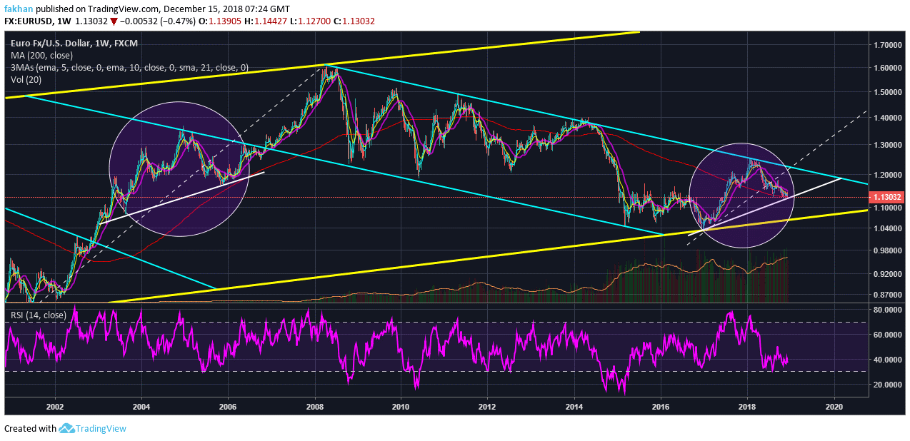 Why Shorting Bitcoin (BTC) At These Levels Is A Recipe For Disaster