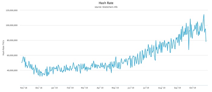 What's Your Alternative If Mining And Staking No Longer Pays Off?