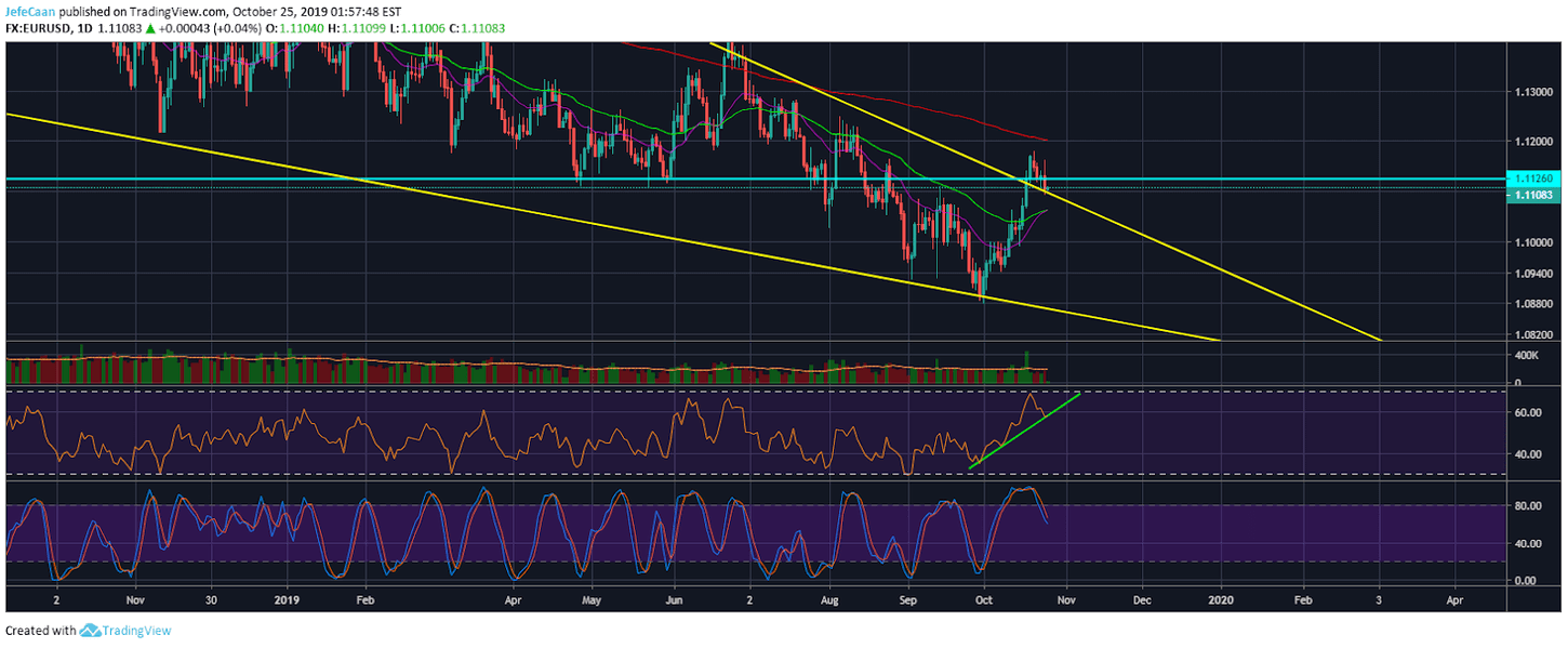 Can Bitcoin (BTC) Rally Higher While Traders Eye ,000?