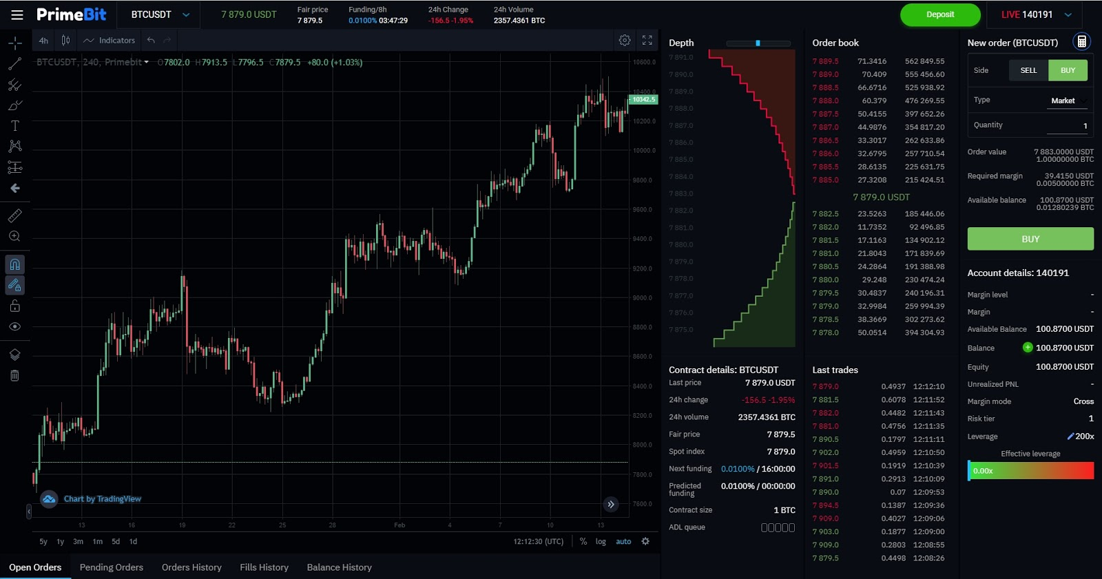 bitcoin kereskedési platform kaldet bitcoin kód)