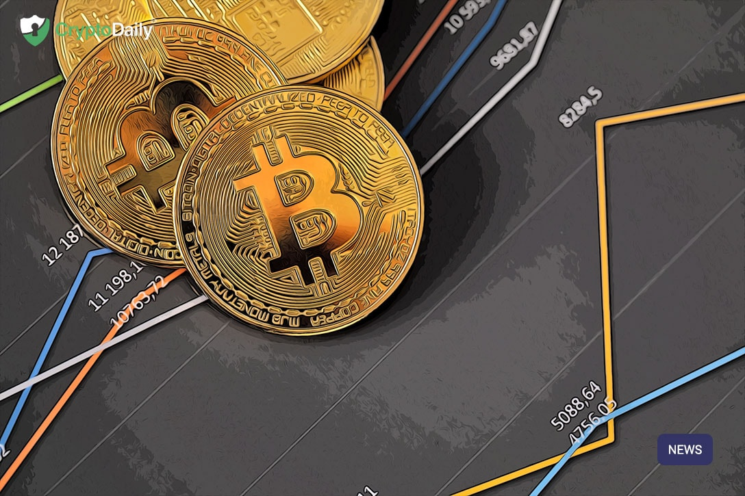 Bitcoin Naysayer Smug Over Bitcoin Drop