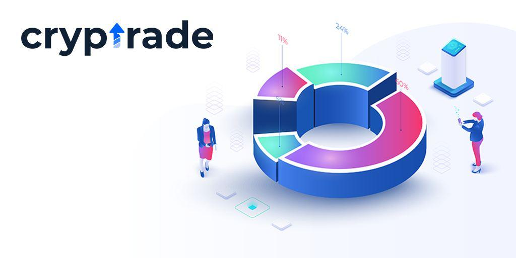 Cryptrade - The smart extension of the world's leading exchanges